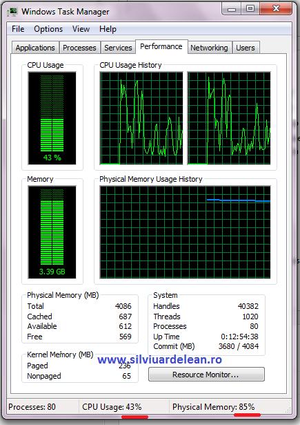Memory graph
